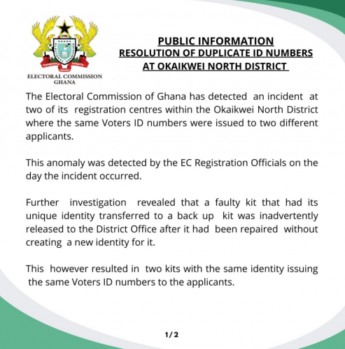 duplicate Voter ID
